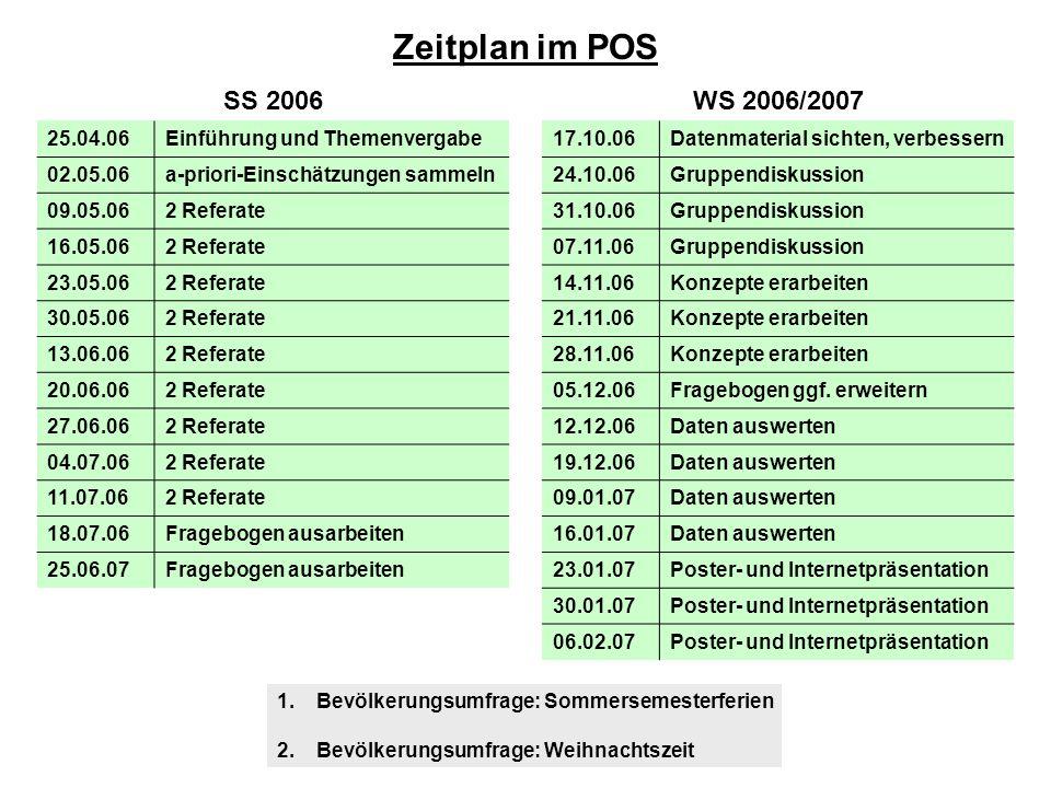 Zeitplan im POS SS 2006. WS 2006/2007. 25.04.06. Einführung und Themenvergabe. 02.05.06. a-priori-Einschätzungen sammeln.
