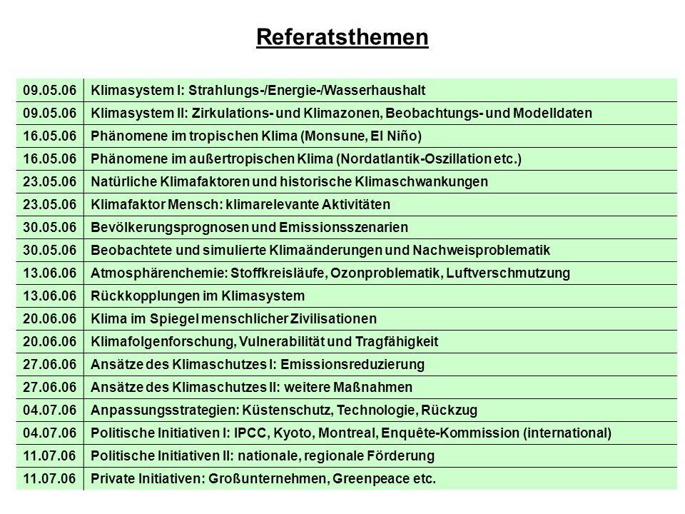 Referatsthemen 09.05.06. Klimasystem I: Strahlungs-/Energie-/Wasserhaushalt.