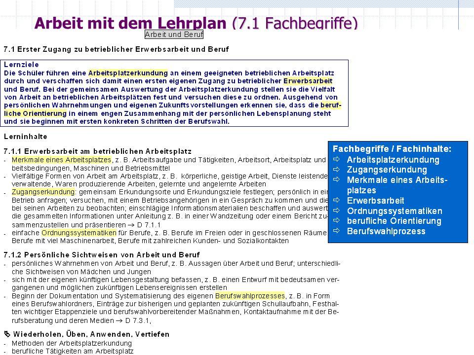 Arbeit mit dem Lehrplan (7.1 Fachbegriffe)