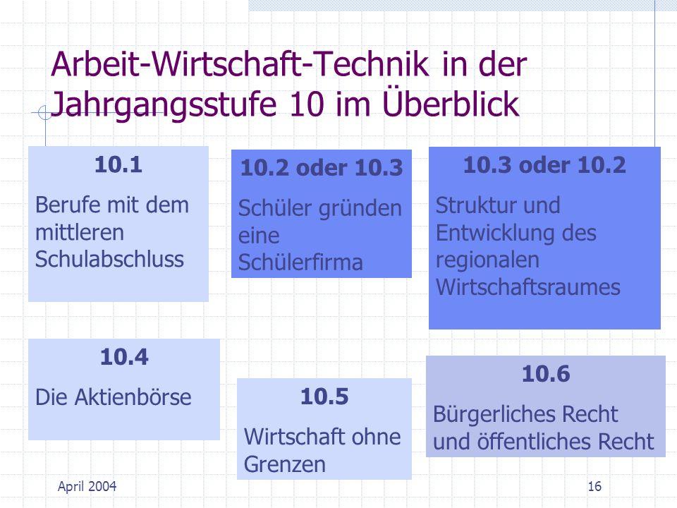 Arbeit-Wirtschaft-Technik in der Jahrgangsstufe 10 im Überblick