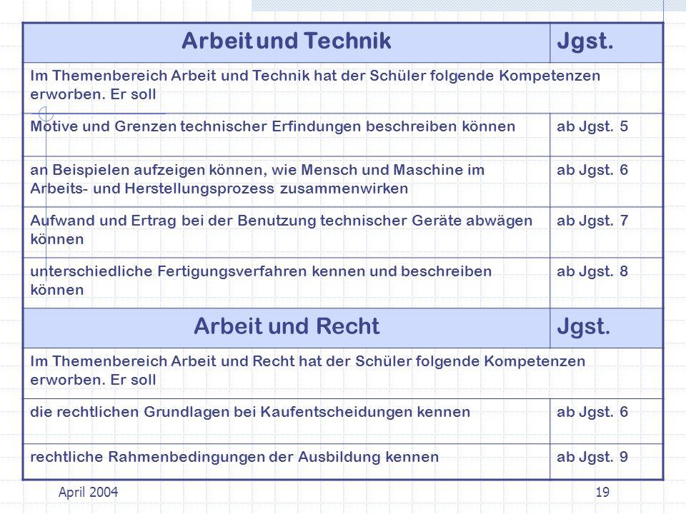 Arbeit und Technik Jgst. Arbeit und Recht