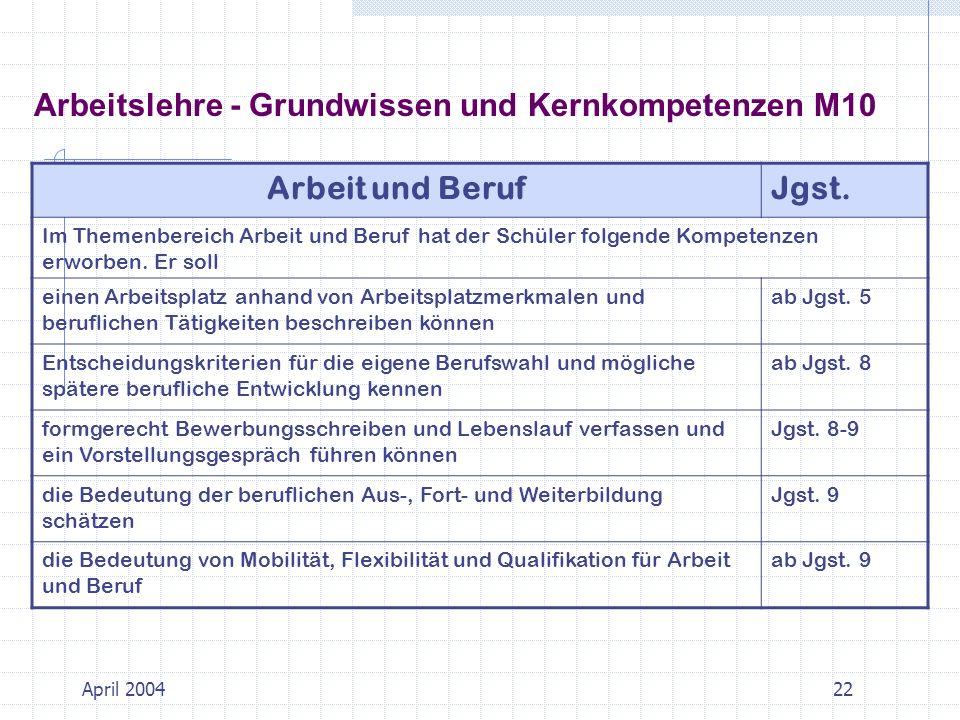 Arbeitslehre - Grundwissen und Kernkompetenzen M10