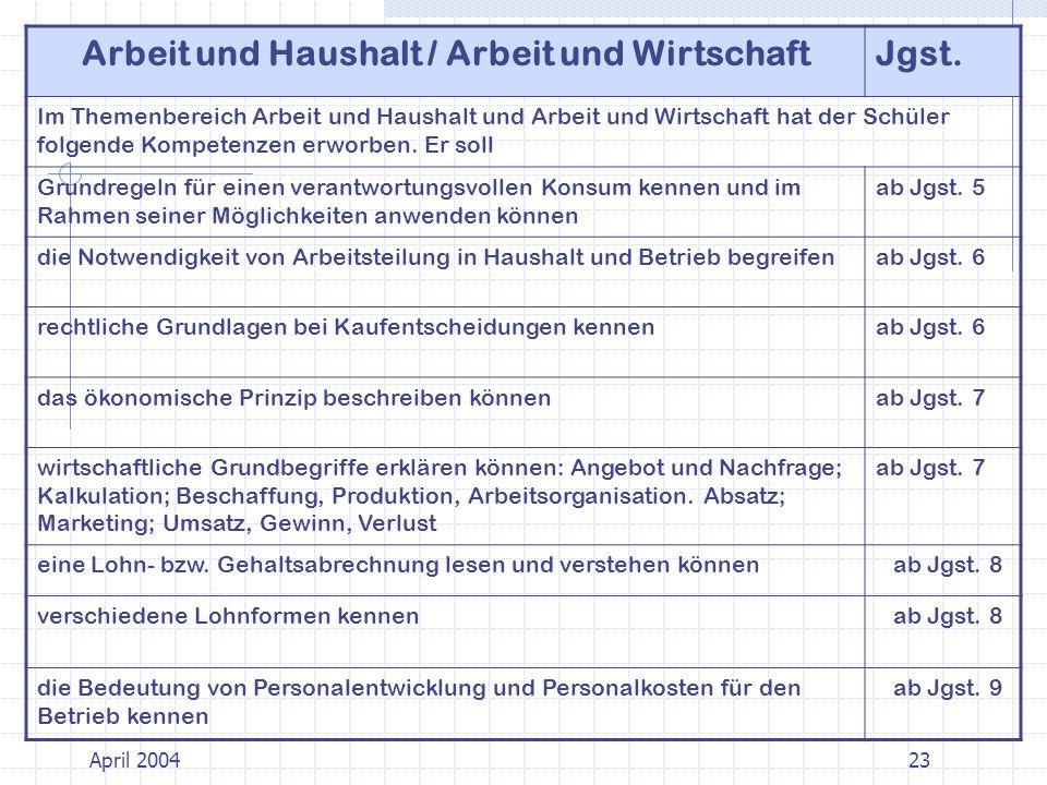 Arbeit und Haushalt / Arbeit und Wirtschaft