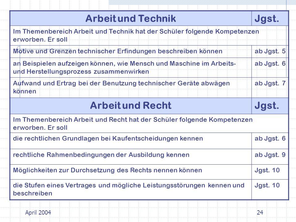 Arbeit und Technik Arbeit und Recht