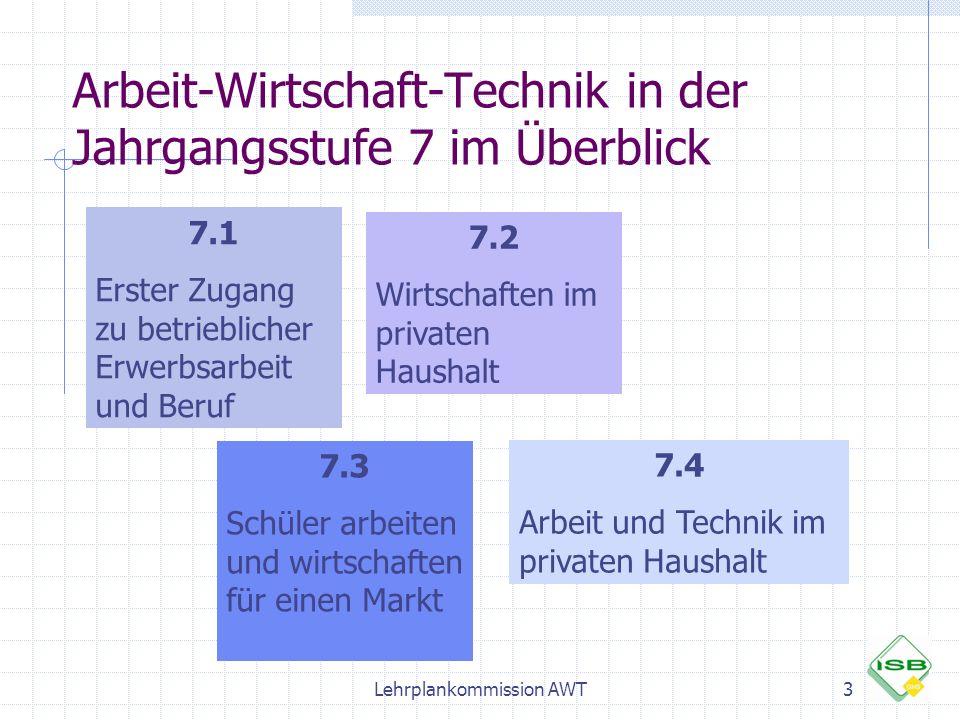 Arbeit-Wirtschaft-Technik in der Jahrgangsstufe 7 im Überblick