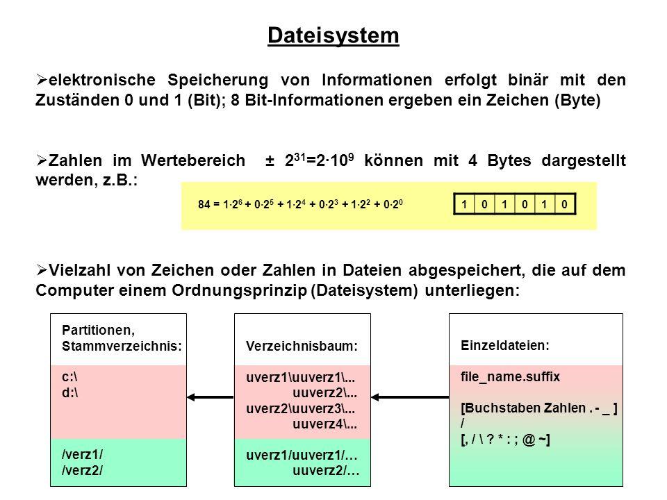 Dateisystem elektronische Speicherung von Informationen erfolgt binär mit den Zuständen 0 und 1 (Bit); 8 Bit-Informationen ergeben ein Zeichen (Byte)