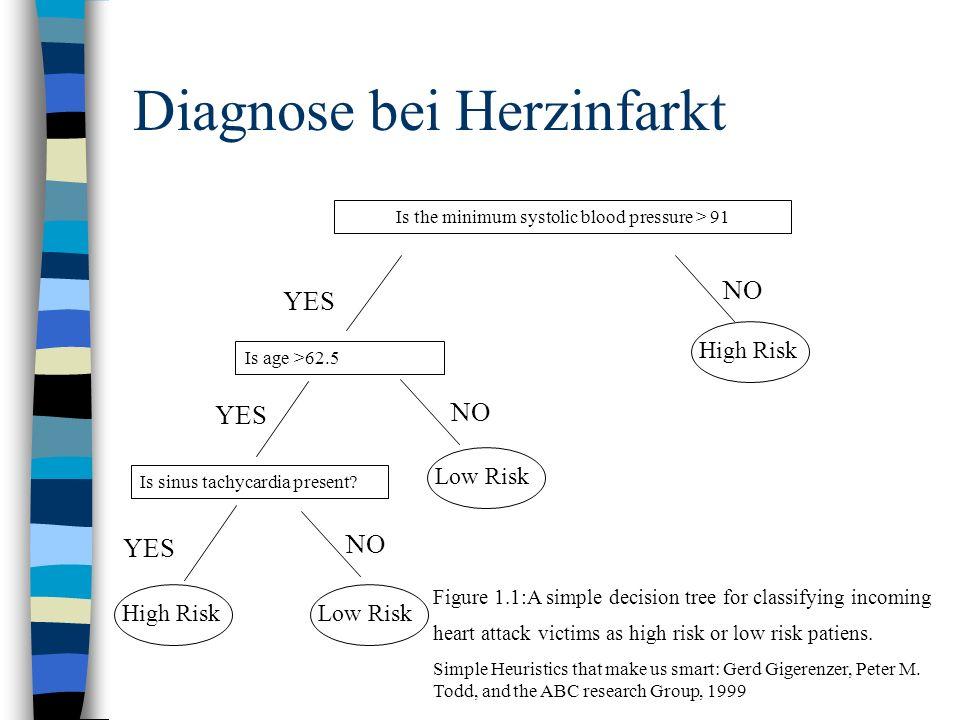 Diagnose bei Herzinfarkt