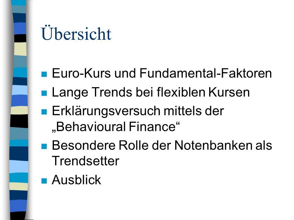Übersicht Euro-Kurs und Fundamental-Faktoren