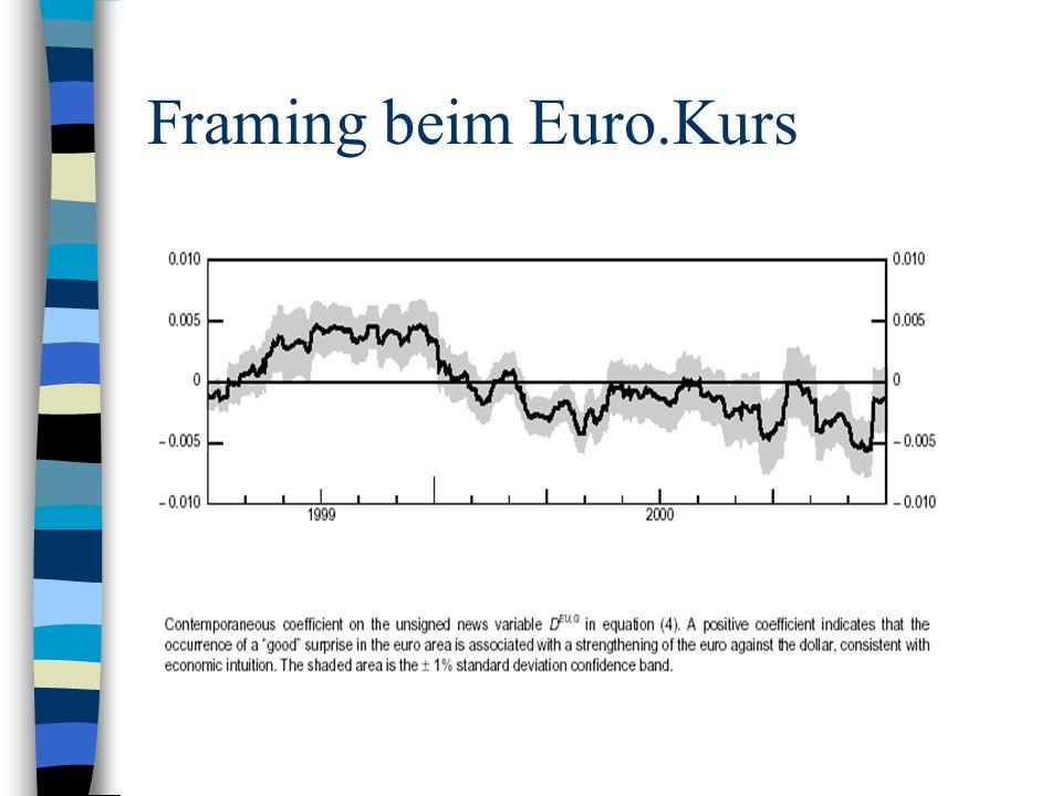 Framing beim Euro.Kurs