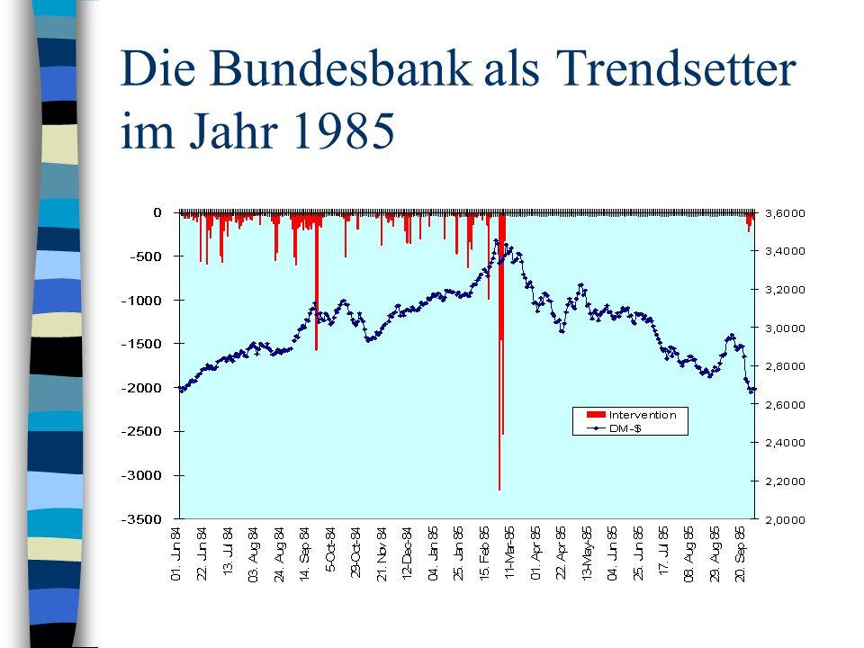 Die Bundesbank als Trendsetter im Jahr 1985