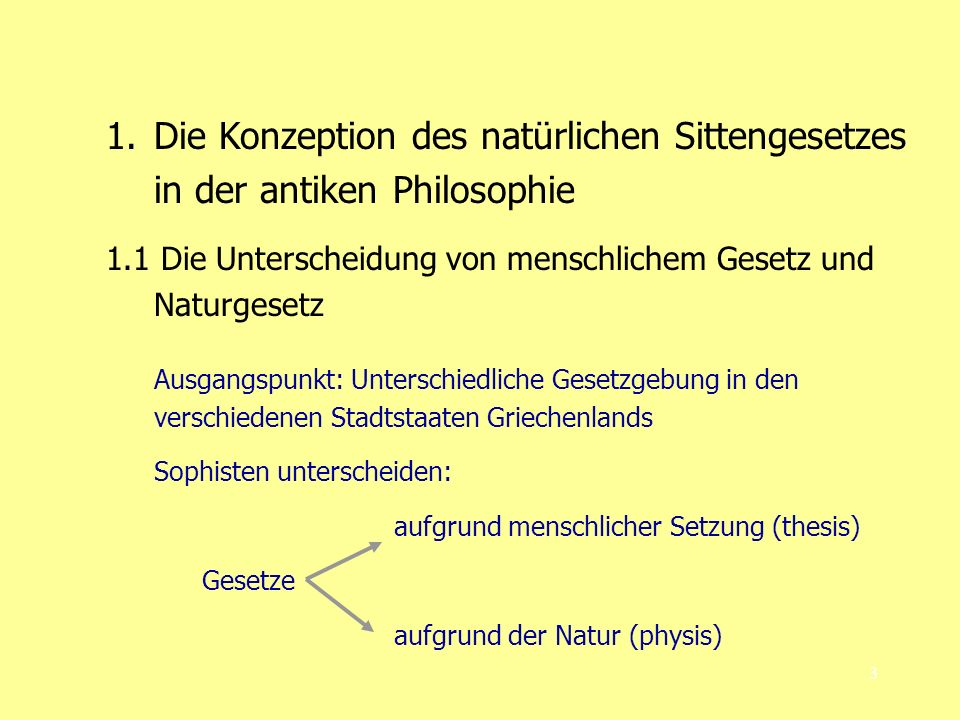 Die Konzeption des natürlichen Sittengesetzes in der antiken Philosophie