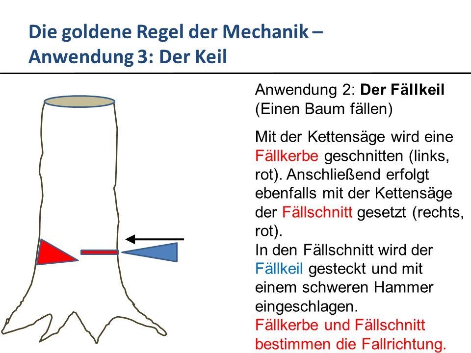 Die goldene Regel der Mechanik – Anwendung 3: Der Keil