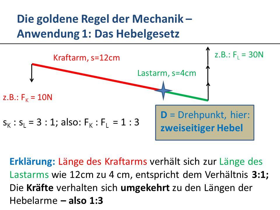 Die goldene Regel der Mechanik – Anwendung 1: Das Hebelgesetz