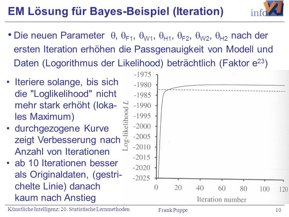 EM Lösung für Bayes-Beispiel (Iteration)
