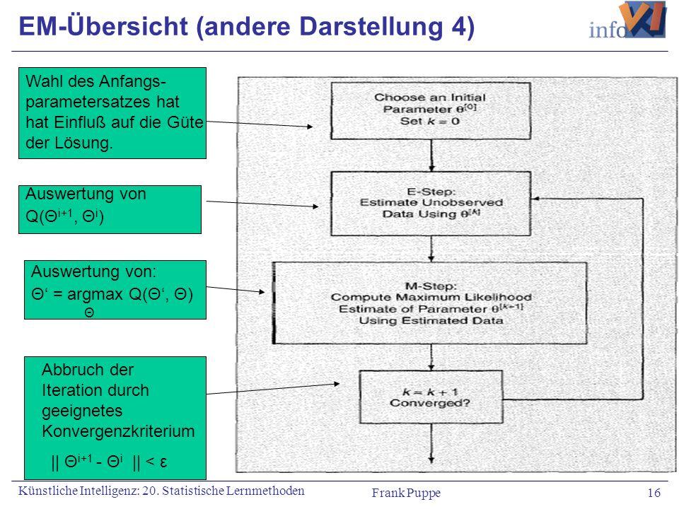 EM-Übersicht (andere Darstellung 4)