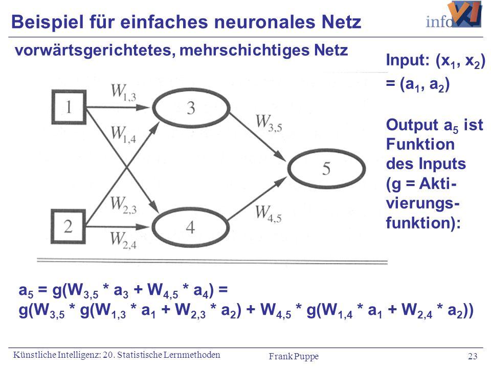 Beispiel für einfaches neuronales Netz