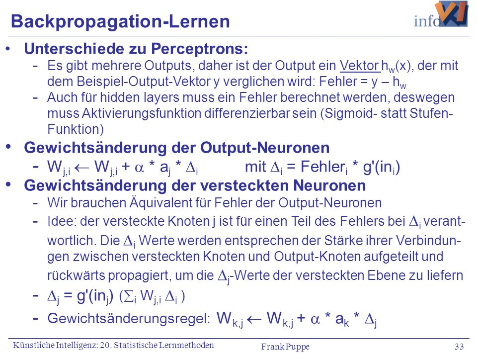 Backpropagation-Lernen