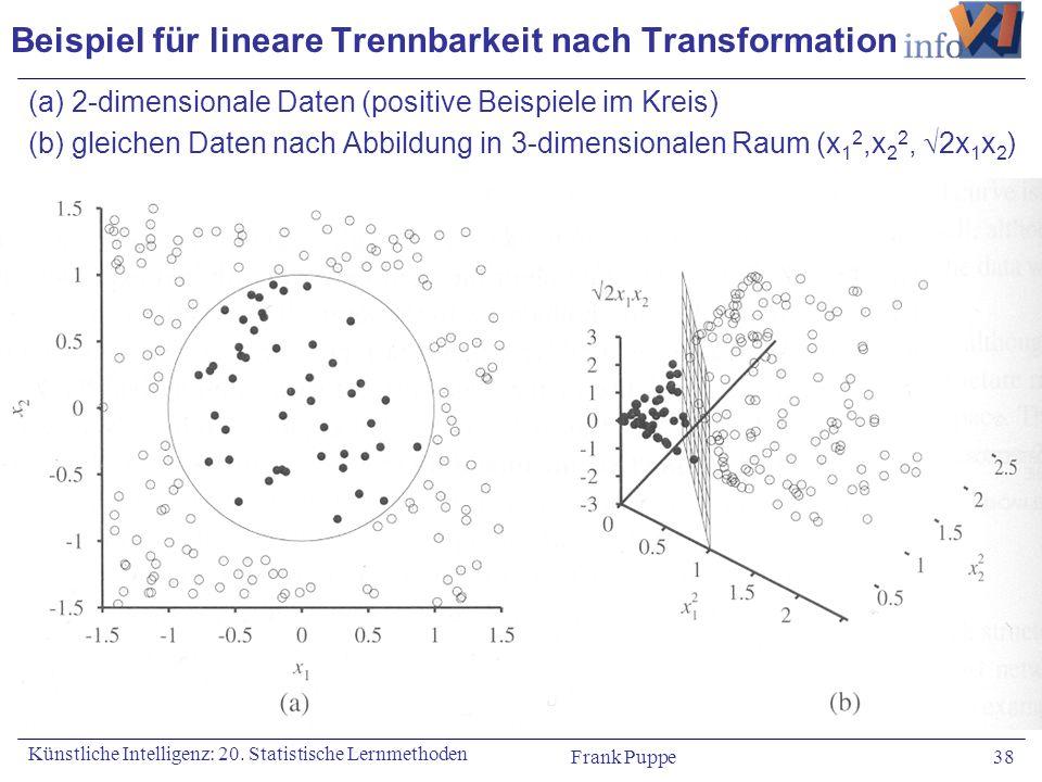 Beispiel für lineare Trennbarkeit nach Transformation