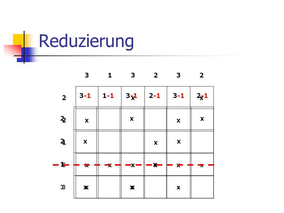 Reduzierung 3 1 2 x 6 3-1 1-1 2-1 2 x 1 3