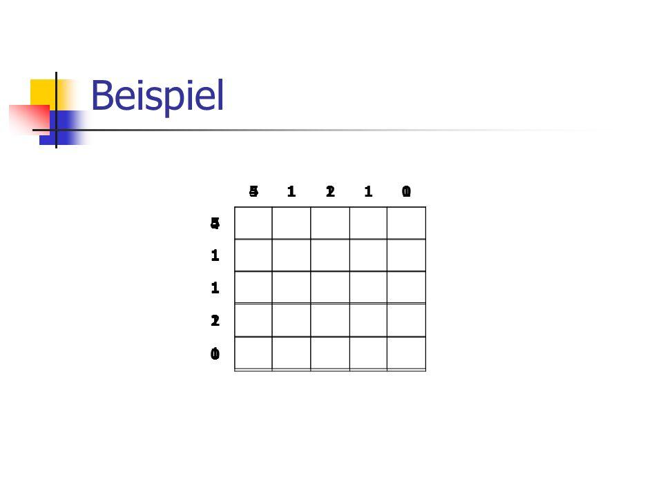 Beispiel 5 1 2 4 1