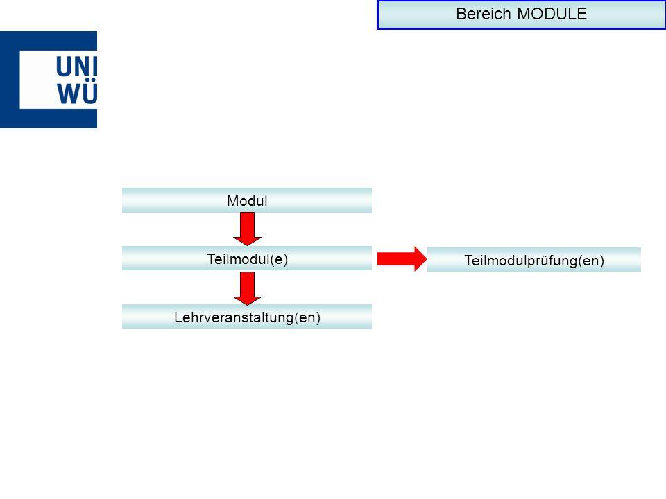 Bereich MODULE Modul Teilmodul(e) Teilmodulprüfung(en)