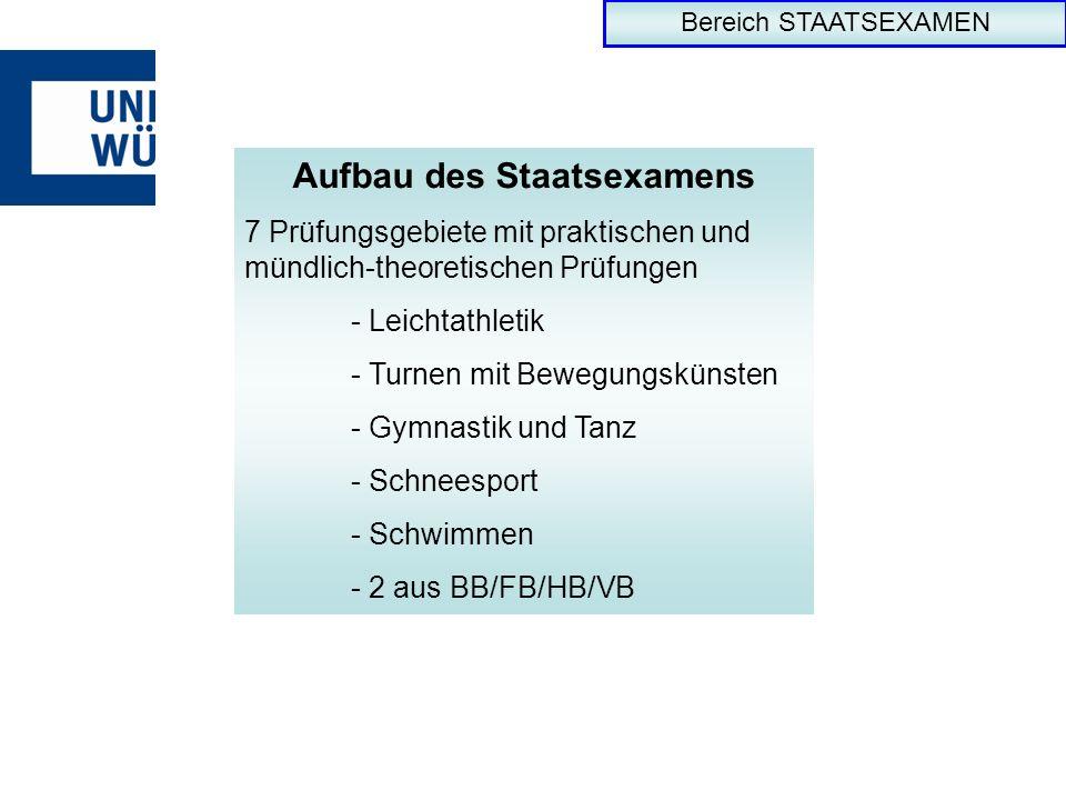 Aufbau des Staatsexamens