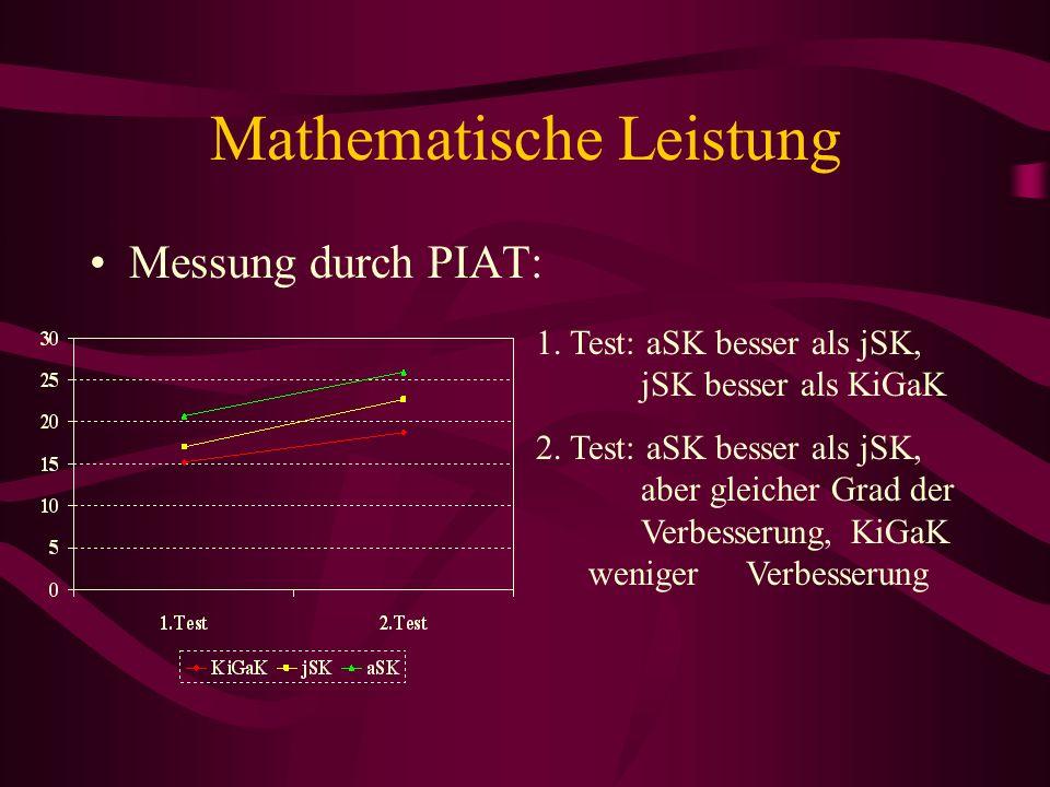 Mathematische Leistung