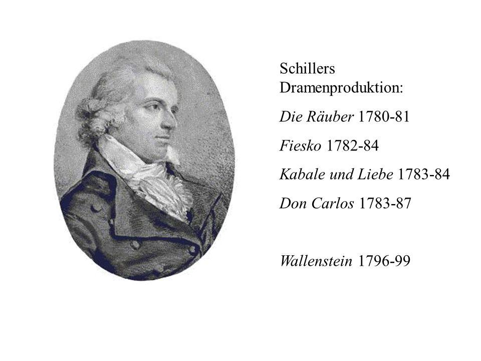Schillers Dramenproduktion: