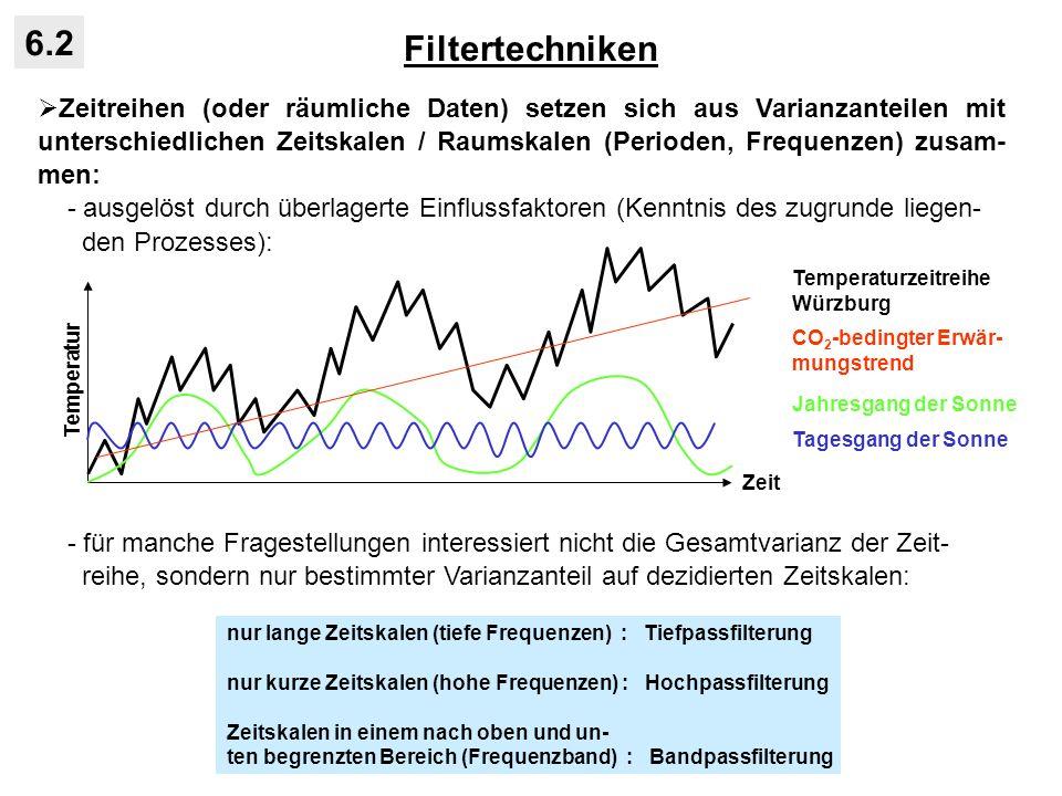 Filtertechniken 6.2.