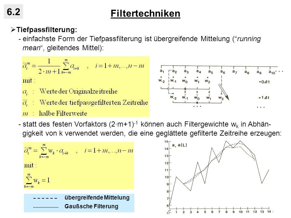 Filtertechniken 6.2 Tiefpassfilterung: