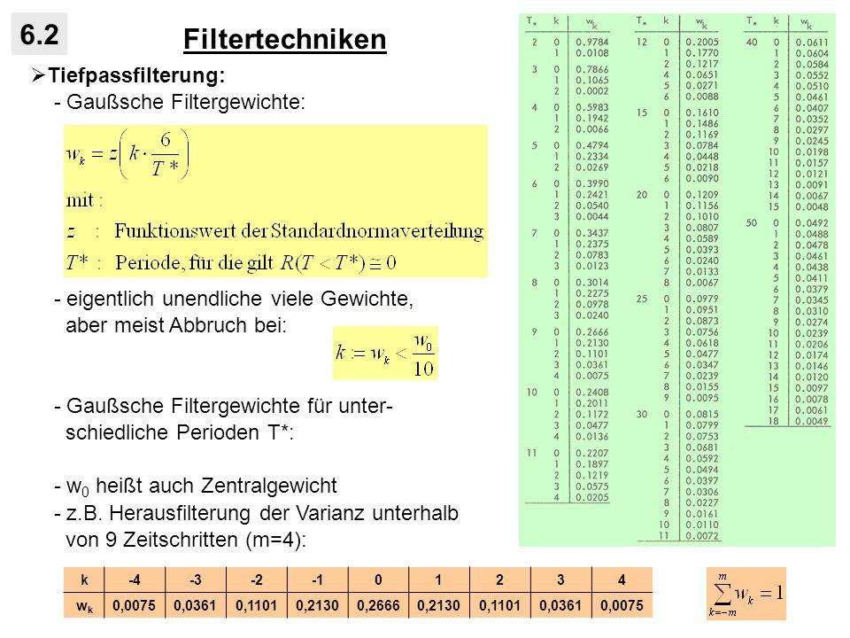 Filtertechniken 6.2 Tiefpassfilterung: - Gaußsche Filtergewichte:
