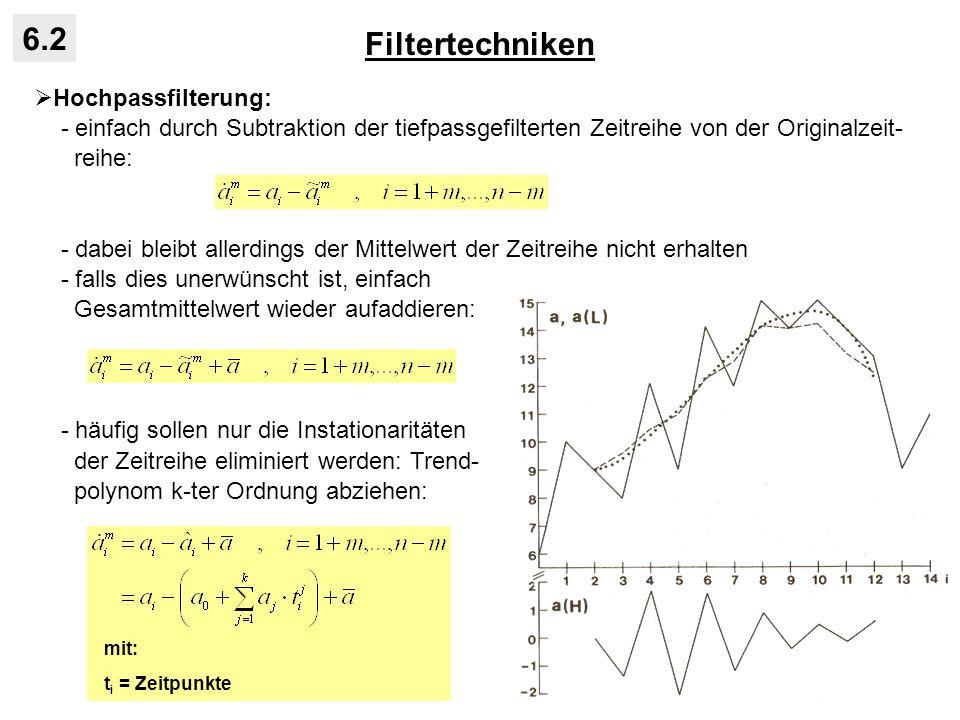 Filtertechniken 6.2 Hochpassfilterung: