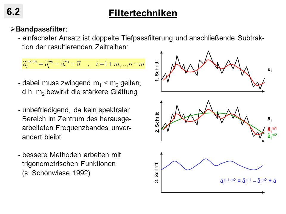 Filtertechniken 6.2 Bandpassfilter: