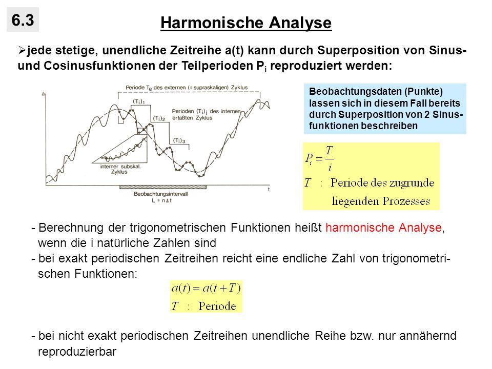 Harmonische Analyse6.3.