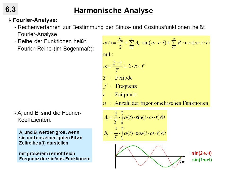 Harmonische Analyse 6.3 Fourier-Analyse: