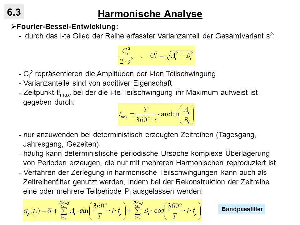 Harmonische Analyse 6.3 Fourier-Bessel-Entwicklung: