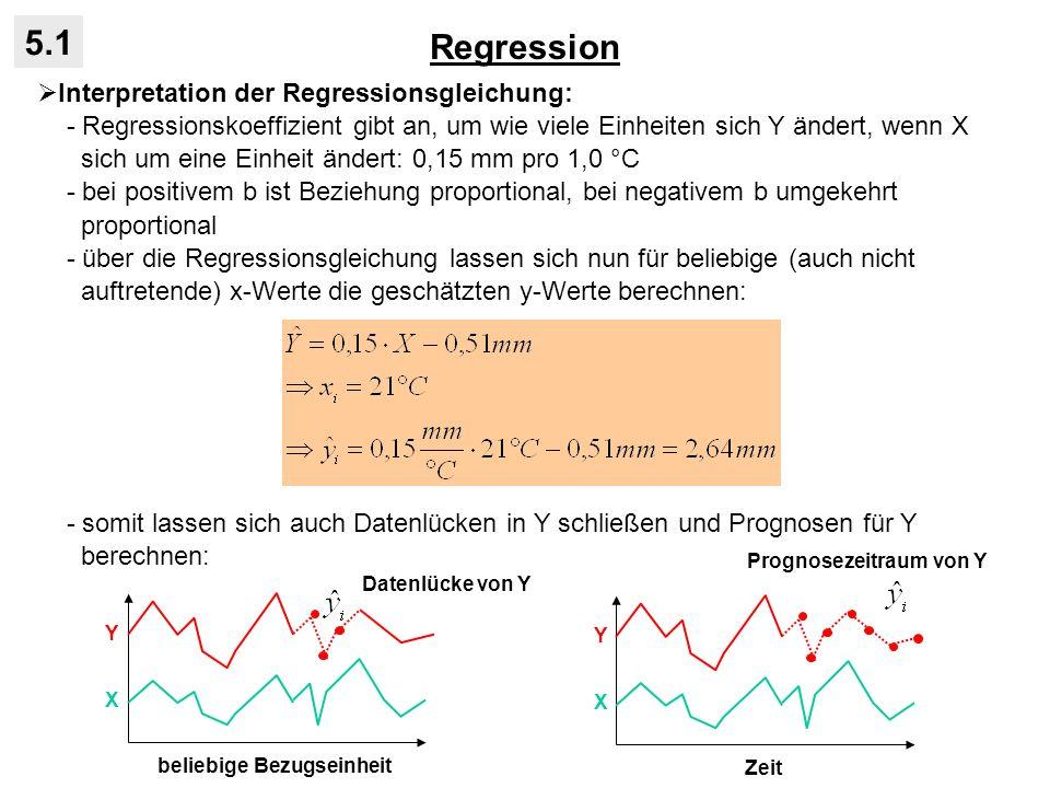 regression und korrelation ppt herunterladen. Black Bedroom Furniture Sets. Home Design Ideas