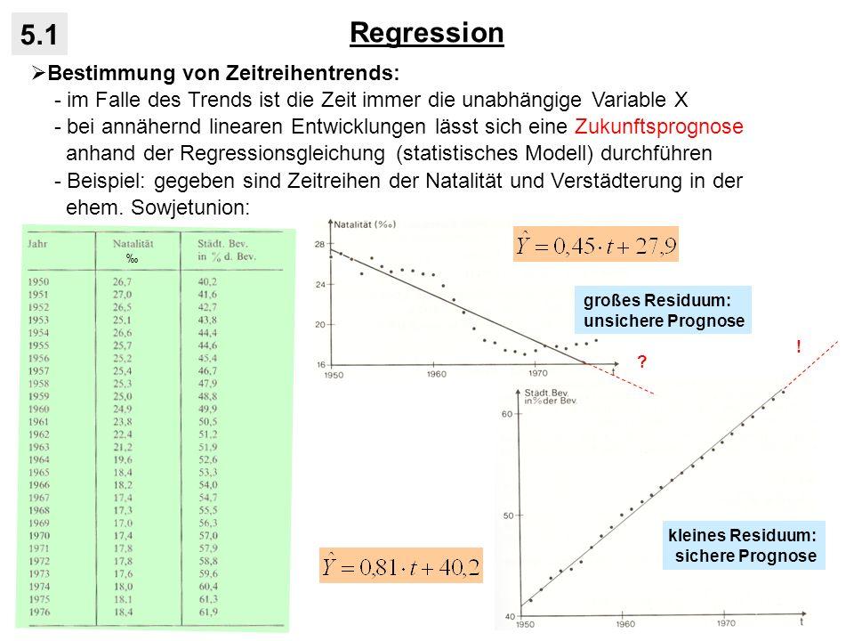 Regression 5.1 Bestimmung von Zeitreihentrends:
