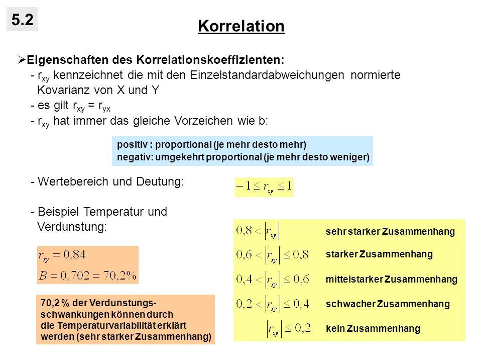 Korrelation 5.2 Eigenschaften des Korrelationskoeffizienten: