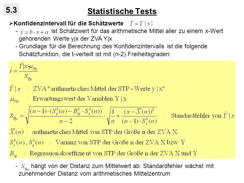 Statistische Tests 5.3 Konfidenzintervall für die Schätzwerte :