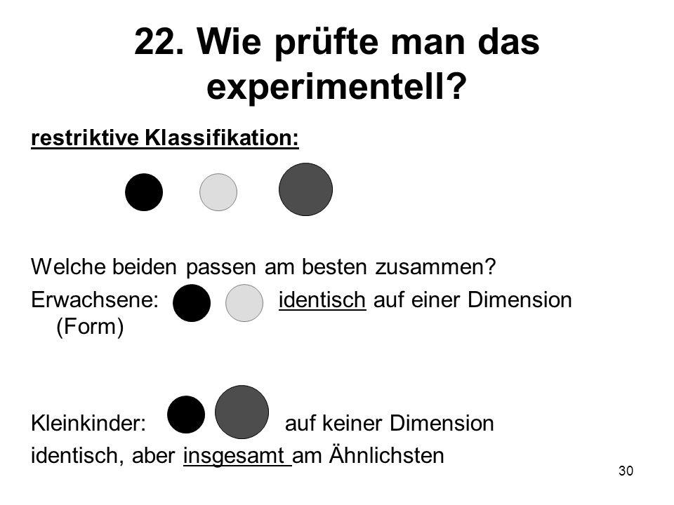22. Wie prüfte man das experimentell