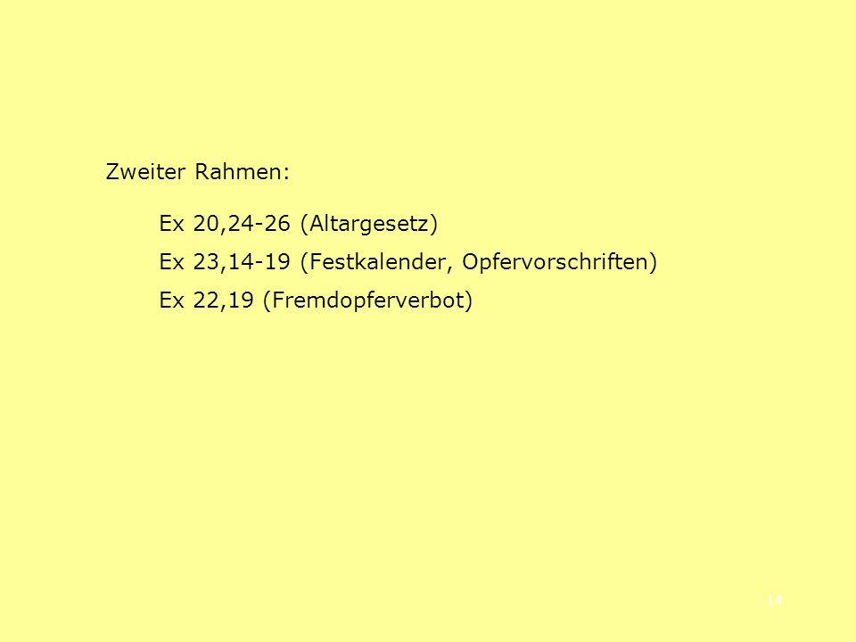 Zweiter Rahmen: Ex 20,24-26 (Altargesetz) Ex 23,14-19 (Festkalender, Opfervorschriften) Ex 22,19 (Fremdopferverbot)