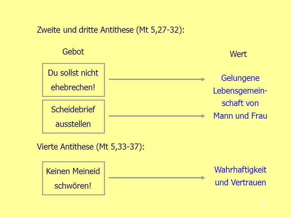 Zweite und dritte Antithese (Mt 5,27-32):