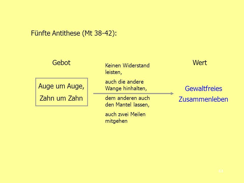 Fünfte Antithese (Mt 38-42):