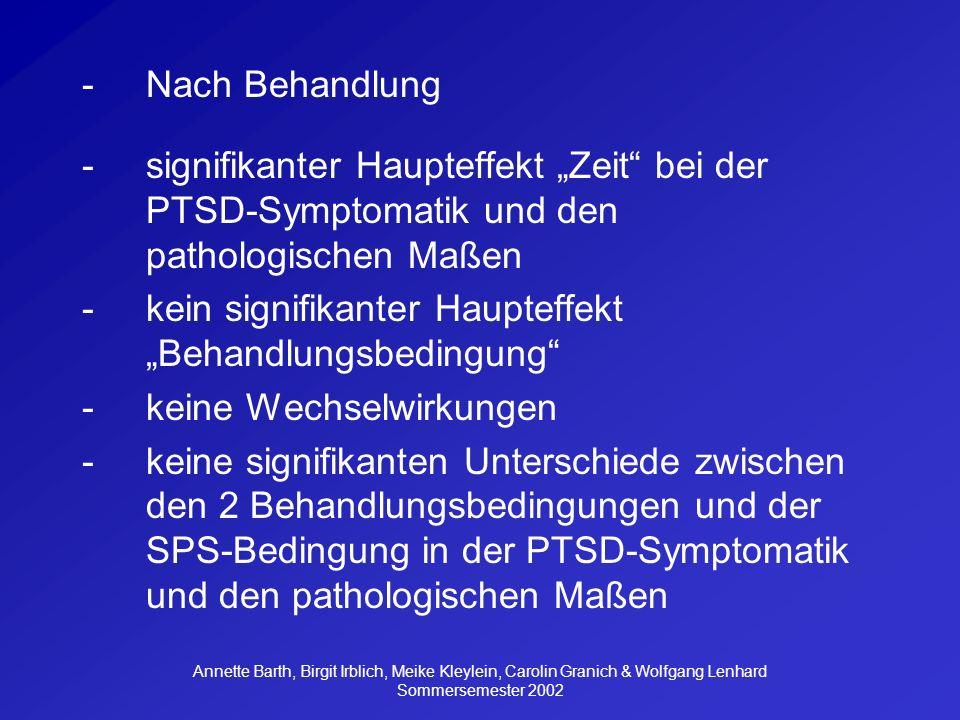 """kein signifikanter Haupteffekt """"Behandlungsbedingung"""