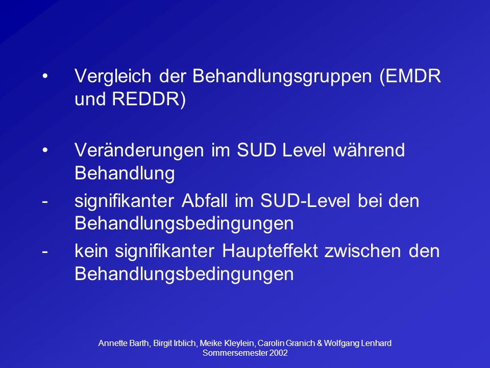 Vergleich der Behandlungsgruppen (EMDR und REDDR)