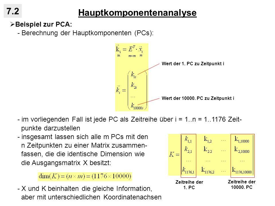 Hauptkomponentenanalyse