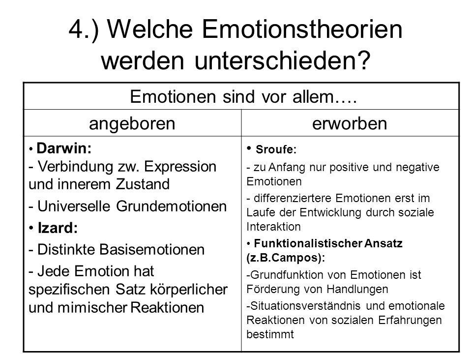 4.) Welche Emotionstheorien werden unterschieden
