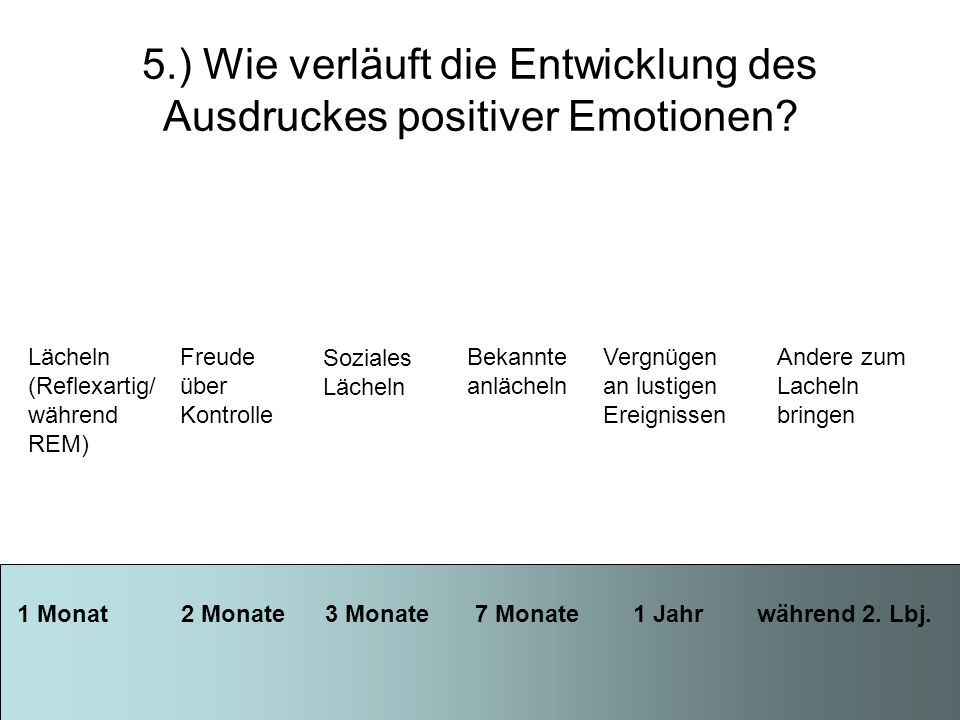 5.) Wie verläuft die Entwicklung des Ausdruckes positiver Emotionen