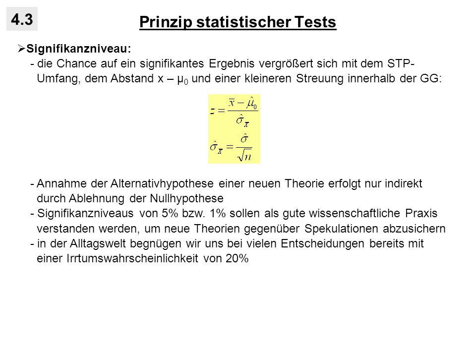 Prinzip statistischer Tests
